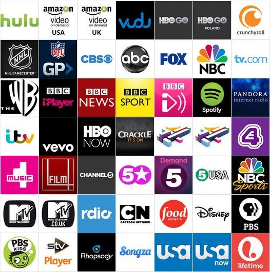 hideipvpn channels