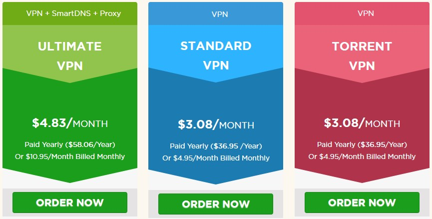 ibvpn vpn pricing