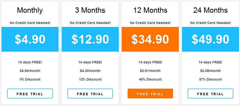 smartdnsproxy pricing