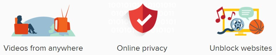 expressvpn unblocking