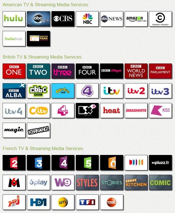levpn channels
